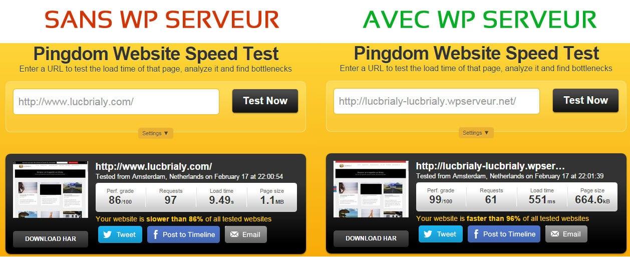 wp-serveur-vitesse-site